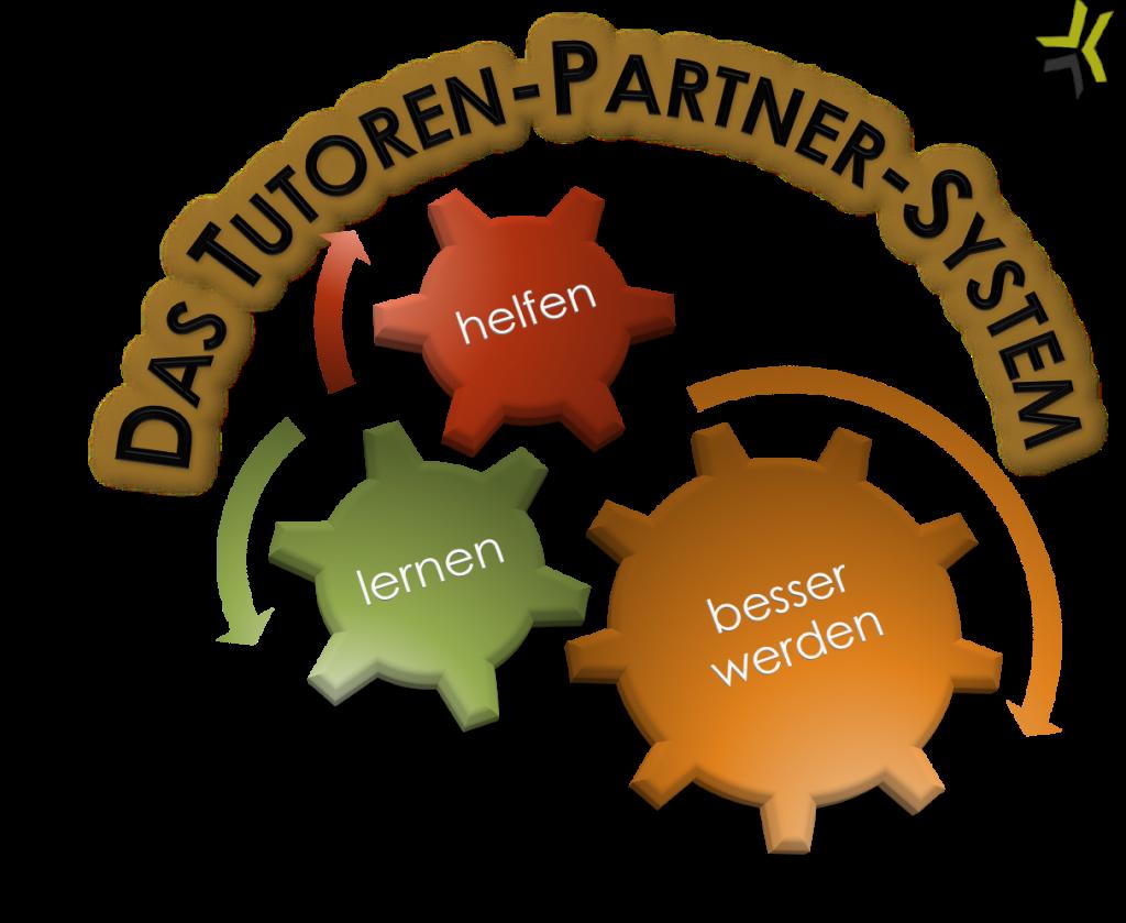 logo3_ergebnis
