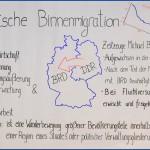 Plakat Migration 2